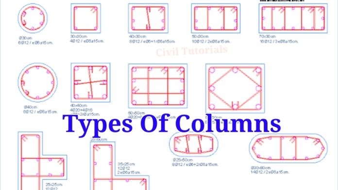 What is Columns | Types of Columns