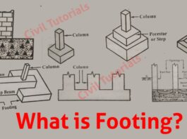 Types of Footing in Building Construction | What is footing